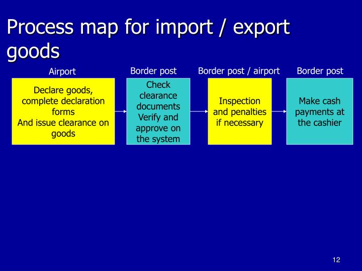 Process map for import / export goods