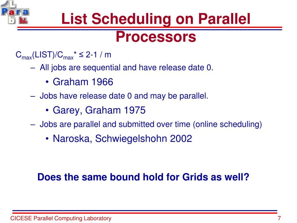 List Scheduling on Parallel Processors
