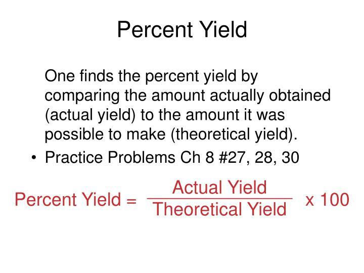Actual Yield