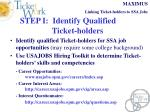 step i identify qualified ticket holders
