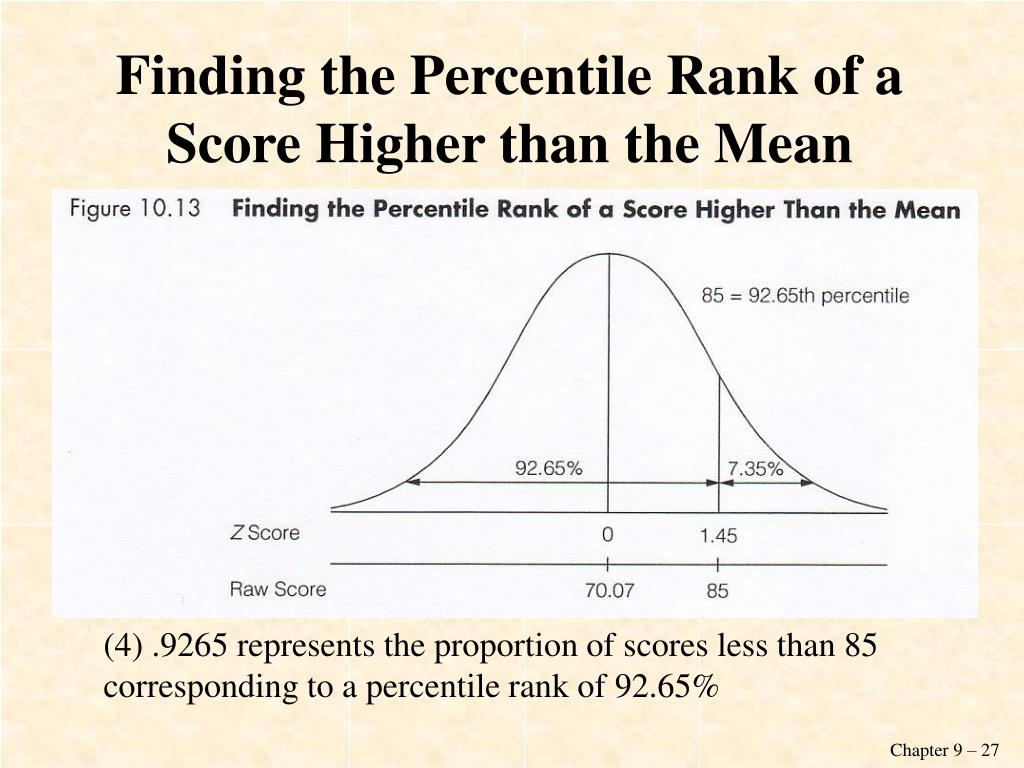 PPT - Chapter 9: The Normal Distribution PowerPoint