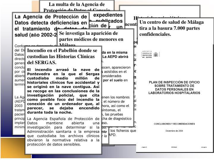 La multa de la Agencia de Protección de Datos al Consejo General de Colegios de Médicos hace reflexionar a los Colegios Provinciales.