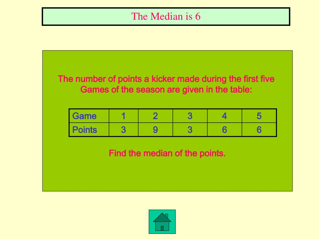 The Median is 6