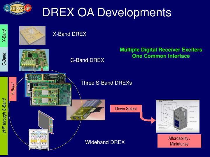 DREX OA Developments