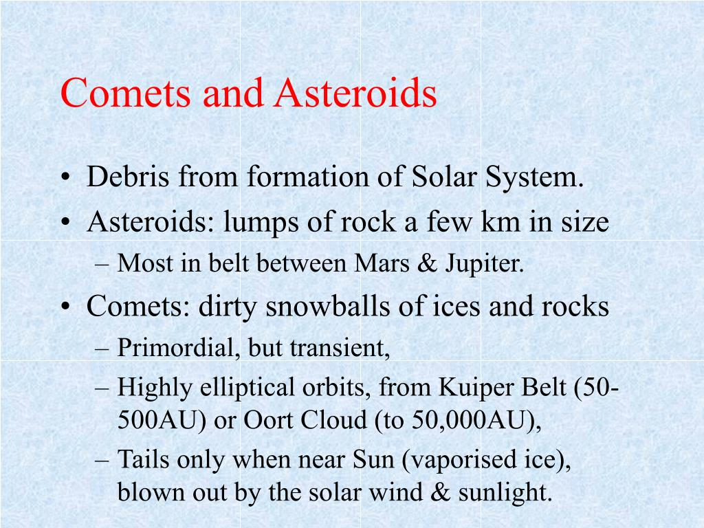 Comets and Asteroids