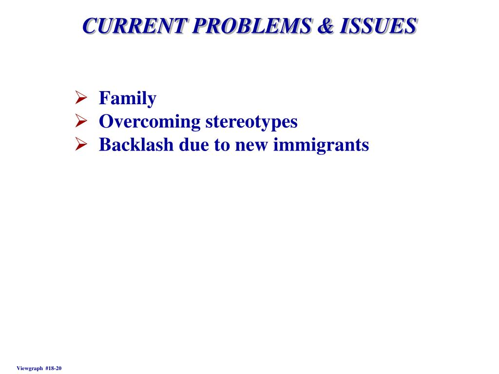 CURRENT PROBLEMS & ISSUES