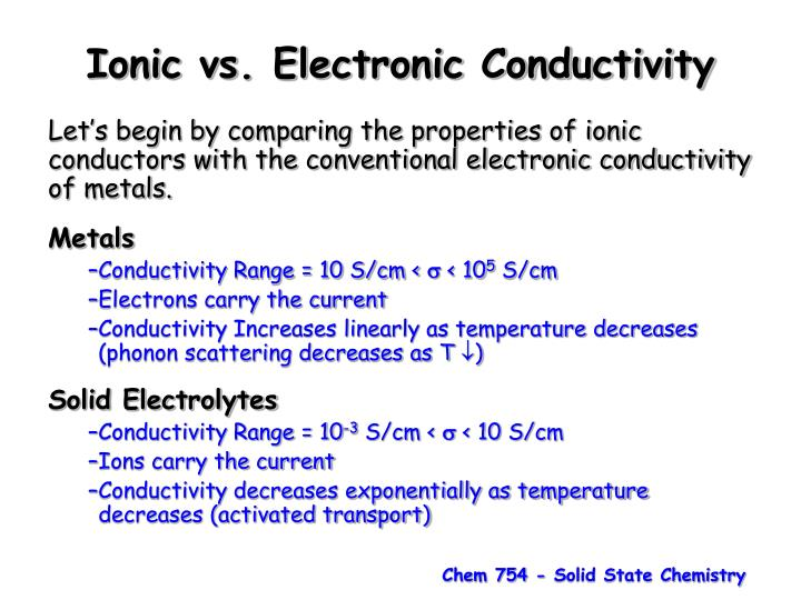 PPT - Ionic Conductivity and Solid Electrolytes I: The Basics PowerPoint Presentation - ID:475630