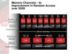 memory channels 4x improvement in random access over x850