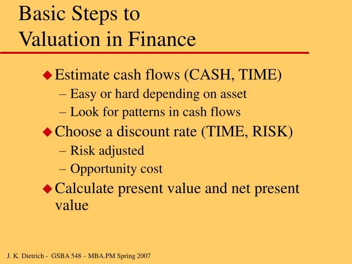 Basic Steps to