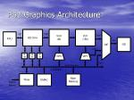ps2 graphics architecture