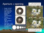 aperture opening