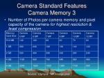 camera standard features camera memory 3