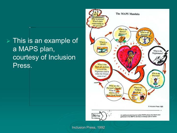 This is an example of a MAPS plan, courtesy of Inclusion Press.