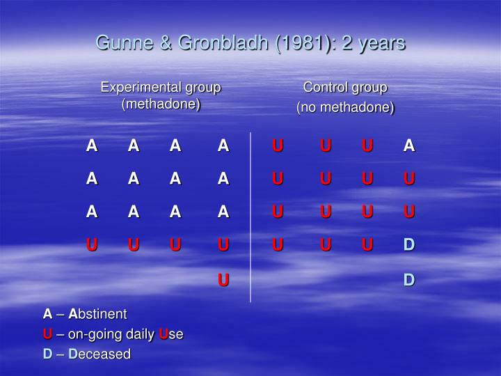 Gunne & Gronbladh (1981): 2 years