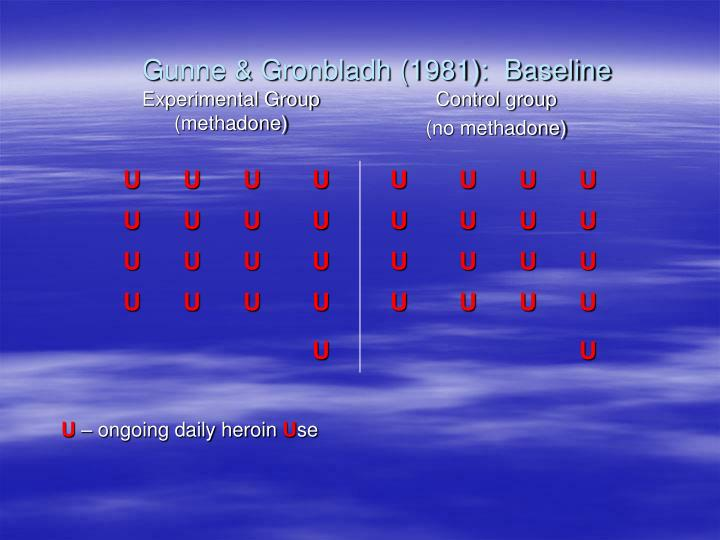 Gunne & Gronbladh (1981):  Baseline