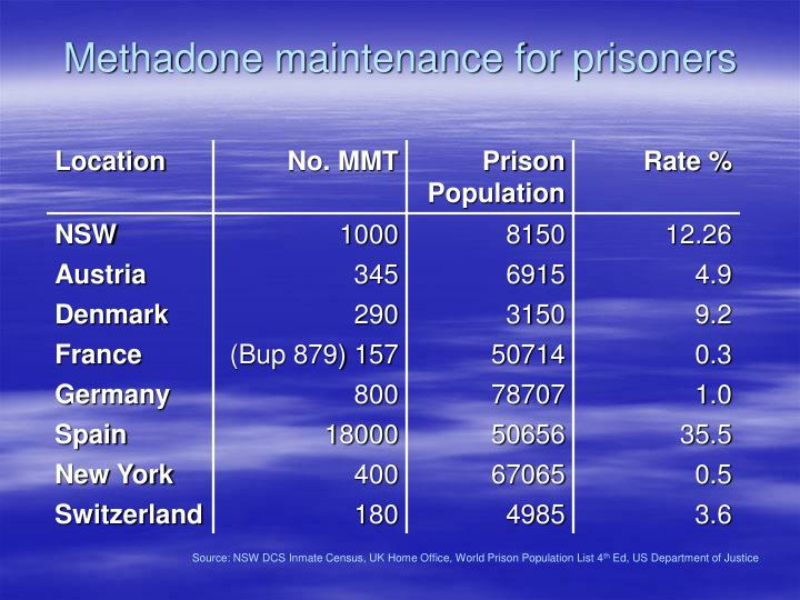 Methadone maintenance for prisoners
