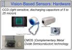 vision based sensors hardware