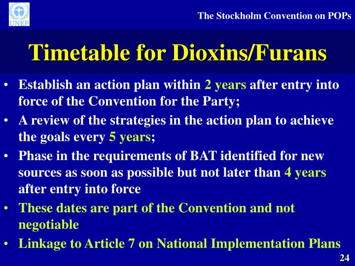 Timetable for Dioxins/Furans