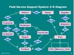field service support system e r diagram
