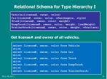 relational schema for type hierarchy i16
