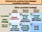 outcomes for countries from strategies of pollution reduction