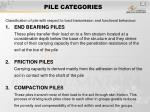 pile categories