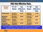 f a net effective rate