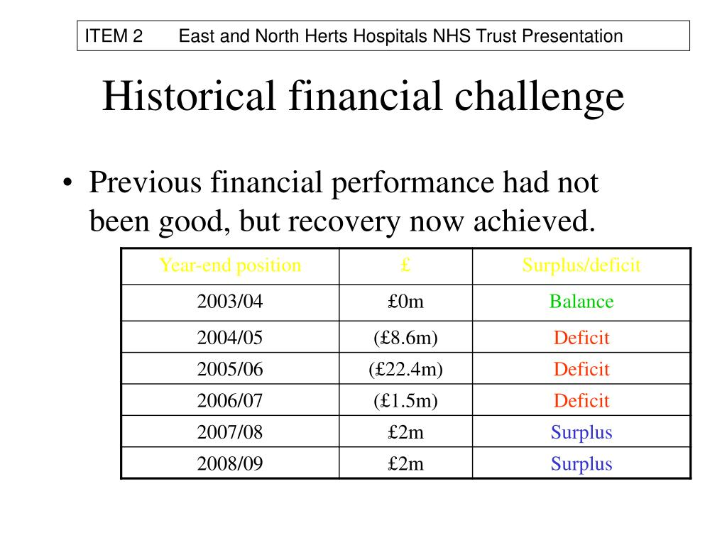 historical financial challenge l.