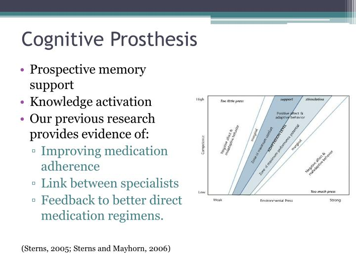Cognitive Prosthesis