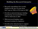 building the research enterprise4