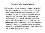 accounting for capital assets15