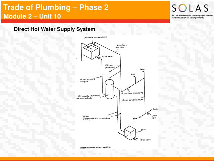 PPT - Module 2: Domestic Hot and Cold Water Services Unit 10 – Hot ...
