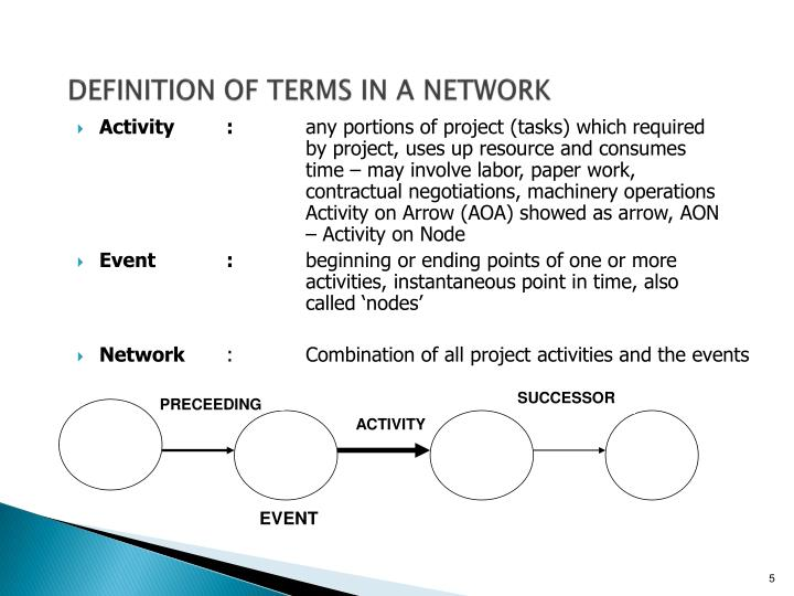 DEFINITION OF TERMS IN A NETWORK