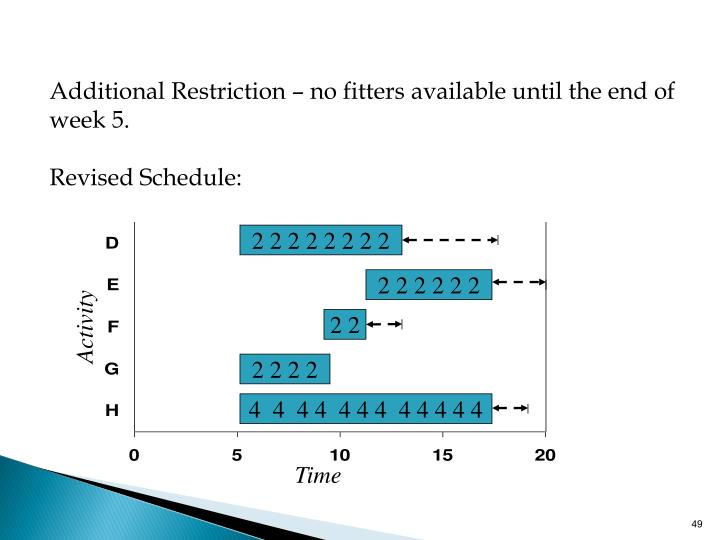Additional Restriction – no fitters available until the end of