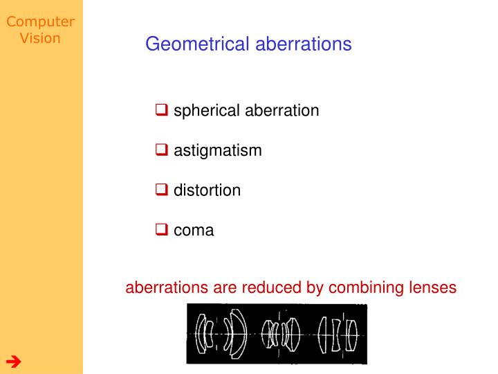 Geometrical aberrations