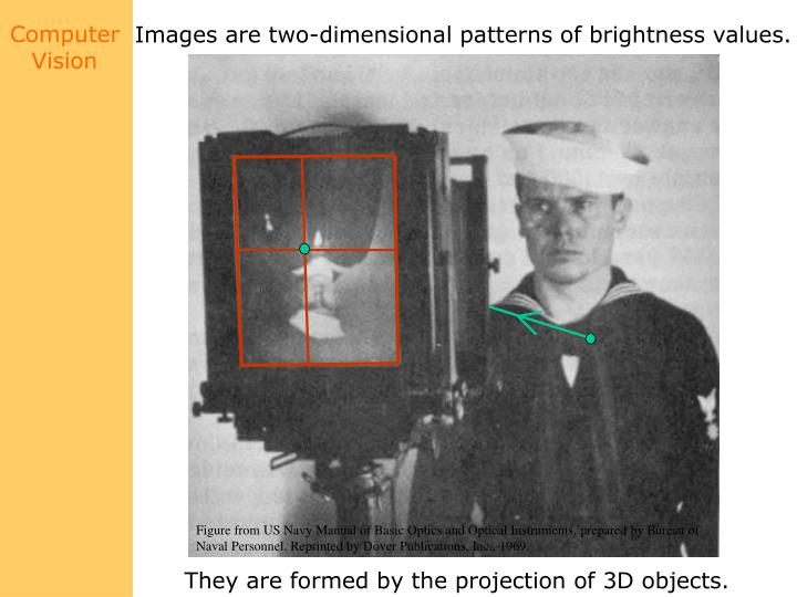 Images are two-dimensional patterns of brightness values.