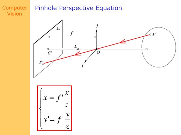 Pinhole Perspective Equation