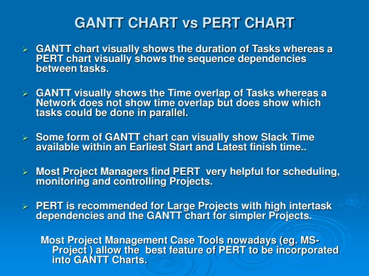 Ppt Project Management Tools And Techniques Powerpoint