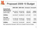 proposed 2009 10 budget