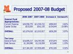 proposed 2007 08 budget