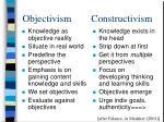 objectivism constructivism