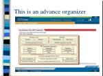 this is an advance organizer