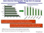 of foreign born