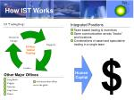 how ist works
