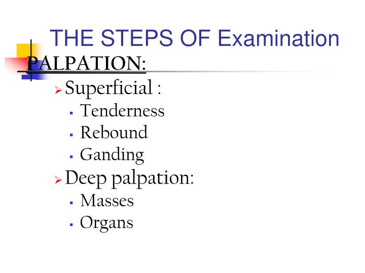THE STEPS OF Examination