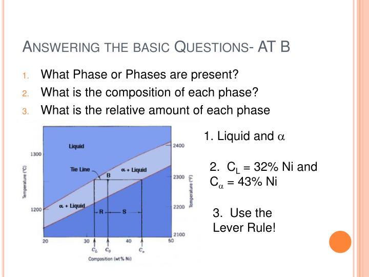 Answering the basic Questions- AT B