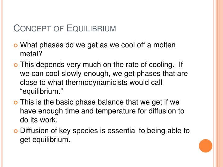 Concept of Equilibrium