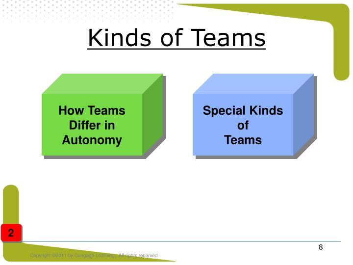 How Teams