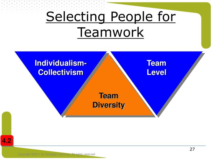 Selecting People for Teamwork
