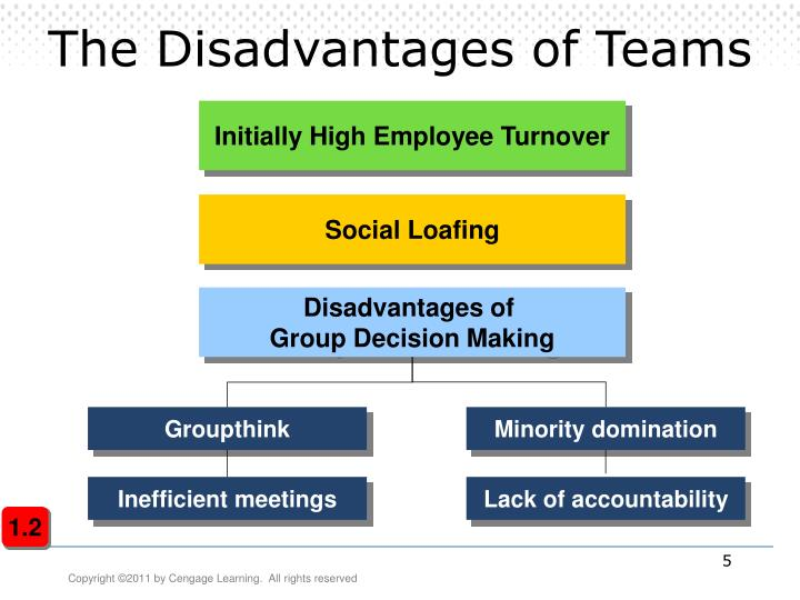 Initially High Employee Turnover